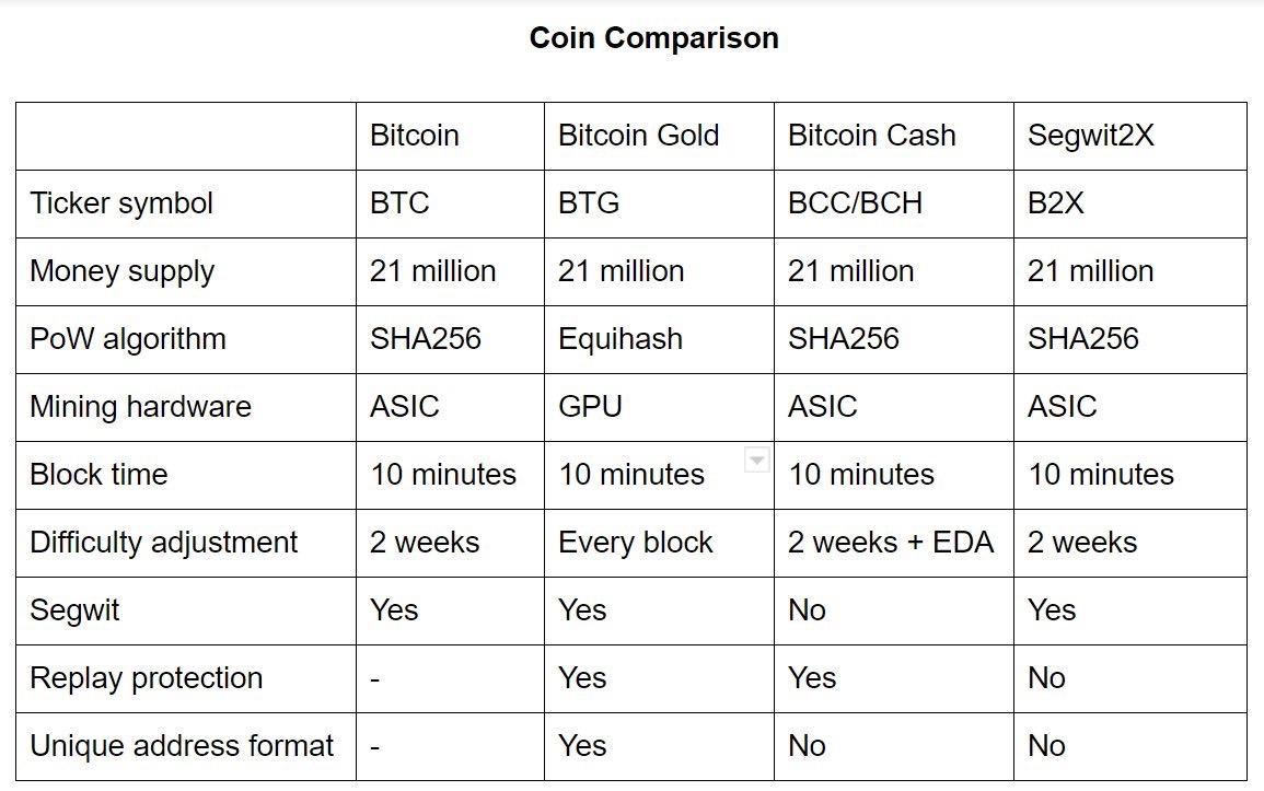 fork_comparison.jpg