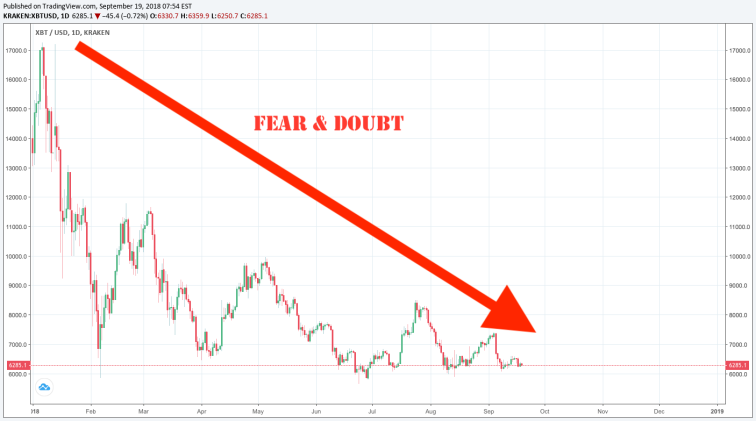 Fear&Doubt.png