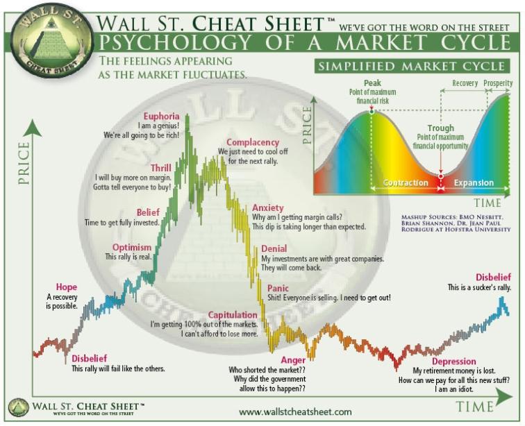 market_psych.jpeg